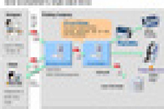 Screen lance la version 7.0 de son flux de production