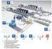 De la RFID pour optimiser la logistique du papier en imprimerie