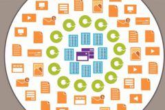 Le graphisme illustre les solutions de gestion de contenu proposées par Lexmark aux entreprises