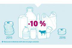 Illustration extraite de la publication Tarif Eco-Emballages, réalisée par Spécifique.